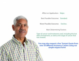 Life insurance with cancer