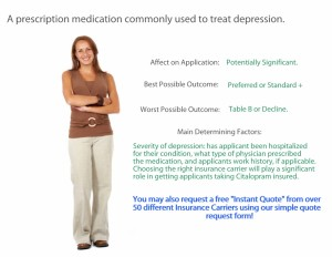 citalopram and life insurance