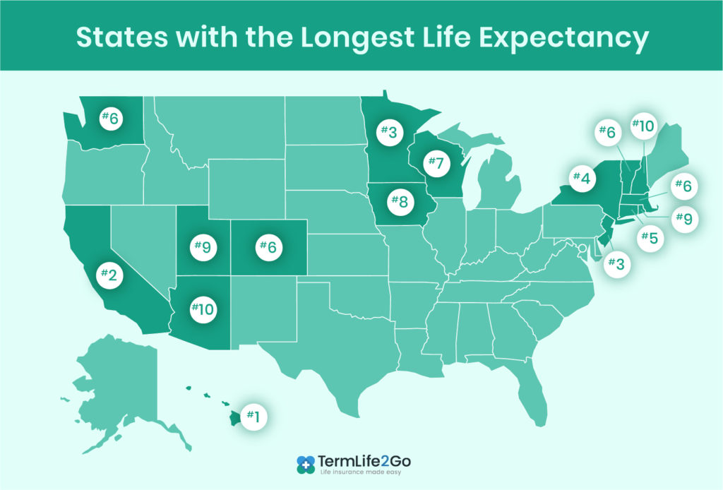 Map of the USA showing states with the longest life expectancy